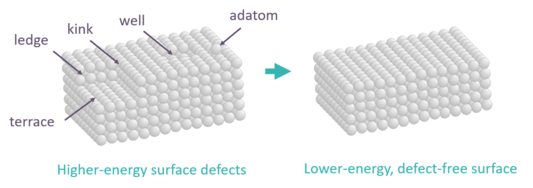 Figure3-768x271