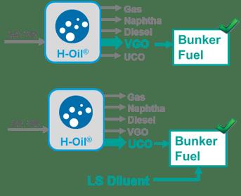 bunker-fuel