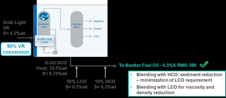 bunker-fuel2